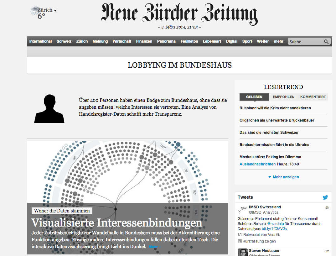 Screenshot NZZ.ch Lobbying im Bundeshaus
